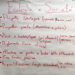 Ecologia e società-Cervia-2018